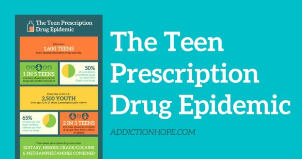 Teen Prescription Drug Epidemic Banner - Addiction Hope